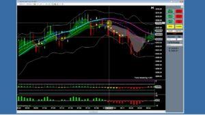 Boomerang Road Map/Precision Trade Guide webinar