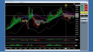 Using a 2 minute chart on Boomerang for mini Nasdaq (NQ)