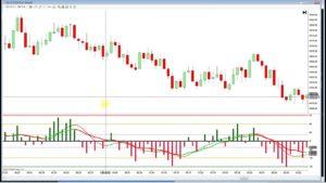 My new Volume Momentum indicator…Amazing trading precision. Training video here