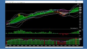 95% winning trade setups on CL documented….Recorded 2 week audit session