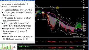 How to make up to 90% winning trades with Boomerang on Crude Oil
